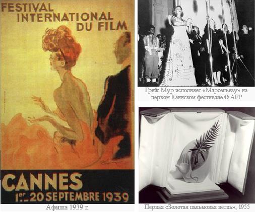 У истоков международного кинофестиваля в Каннах